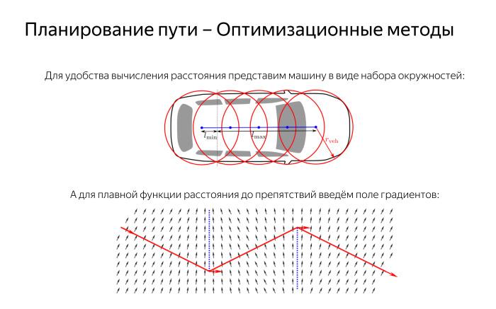 Алгоритмы построения пути для беспилотного автомобиля. Лекция Яндекса - 10