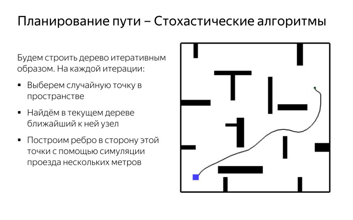 Алгоритмы построения пути для беспилотного автомобиля. Лекция Яндекса - 13