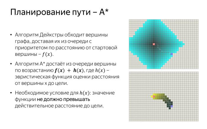 Алгоритмы построения пути для беспилотного автомобиля. Лекция Яндекса - 4