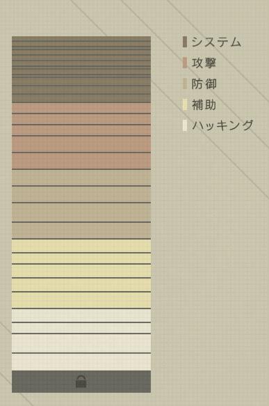Дизайн UI в играх на примере NieR:Automata - 8