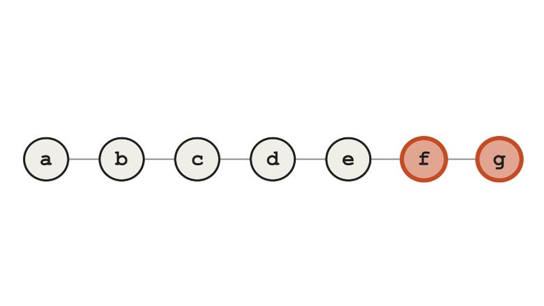 Почему нужно перестать использовать Git rebase - 6