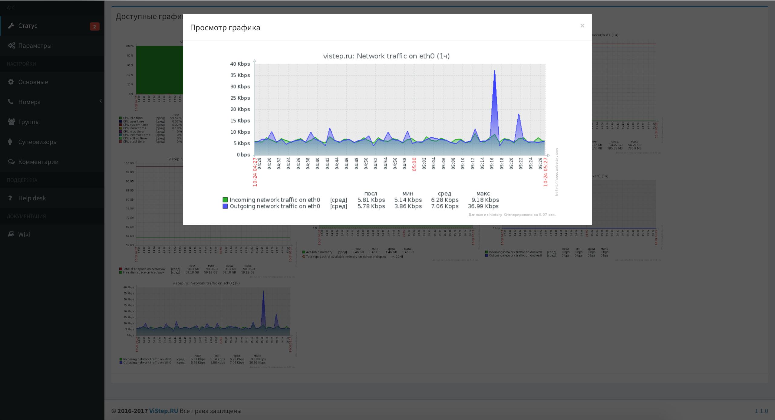 Web-интерфейс для вашей Asterisk. Статистика для call-центров, отделов продаж, прослушивание звонков и многое другое - 20