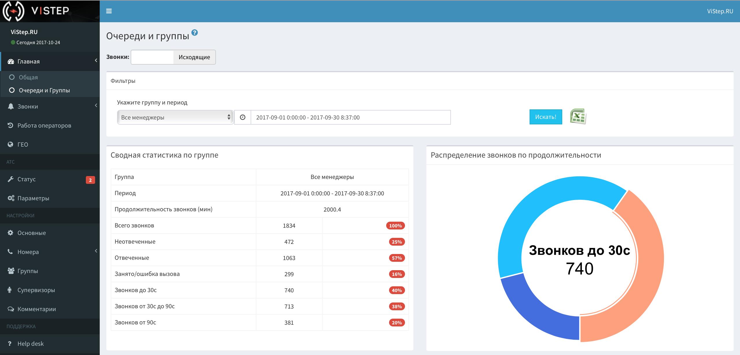Web-интерфейс для вашей Asterisk. Статистика для call-центров, отделов продаж, прослушивание звонков и многое другое - 5