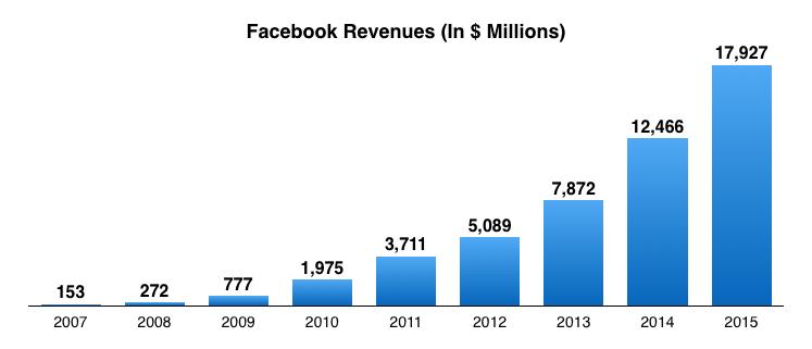 На всех не угодишь, или чему нас учит редизайн ленты от Facebook 2006 года - 2