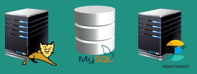 Как прикрутить нормальный поиск к устаревшему SQL-бэкенду - 15