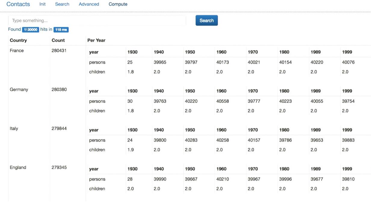 Как прикрутить нормальный поиск к устаревшему SQL-бэкенду - 37