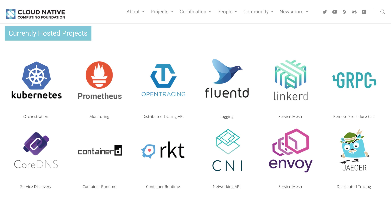Jaeger Opentracing и Microservices в реальном проекте на PHP и Golang - 3