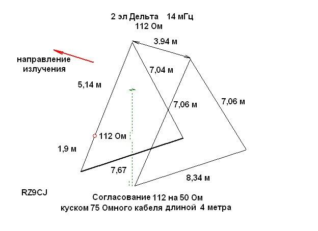 Аппаратное обеспечение полевого радиолюбителя - 10