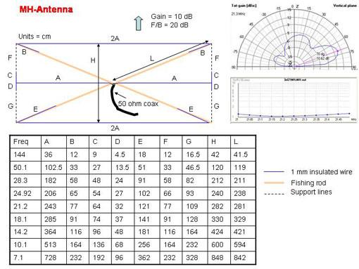 Аппаратное обеспечение полевого радиолюбителя - 15