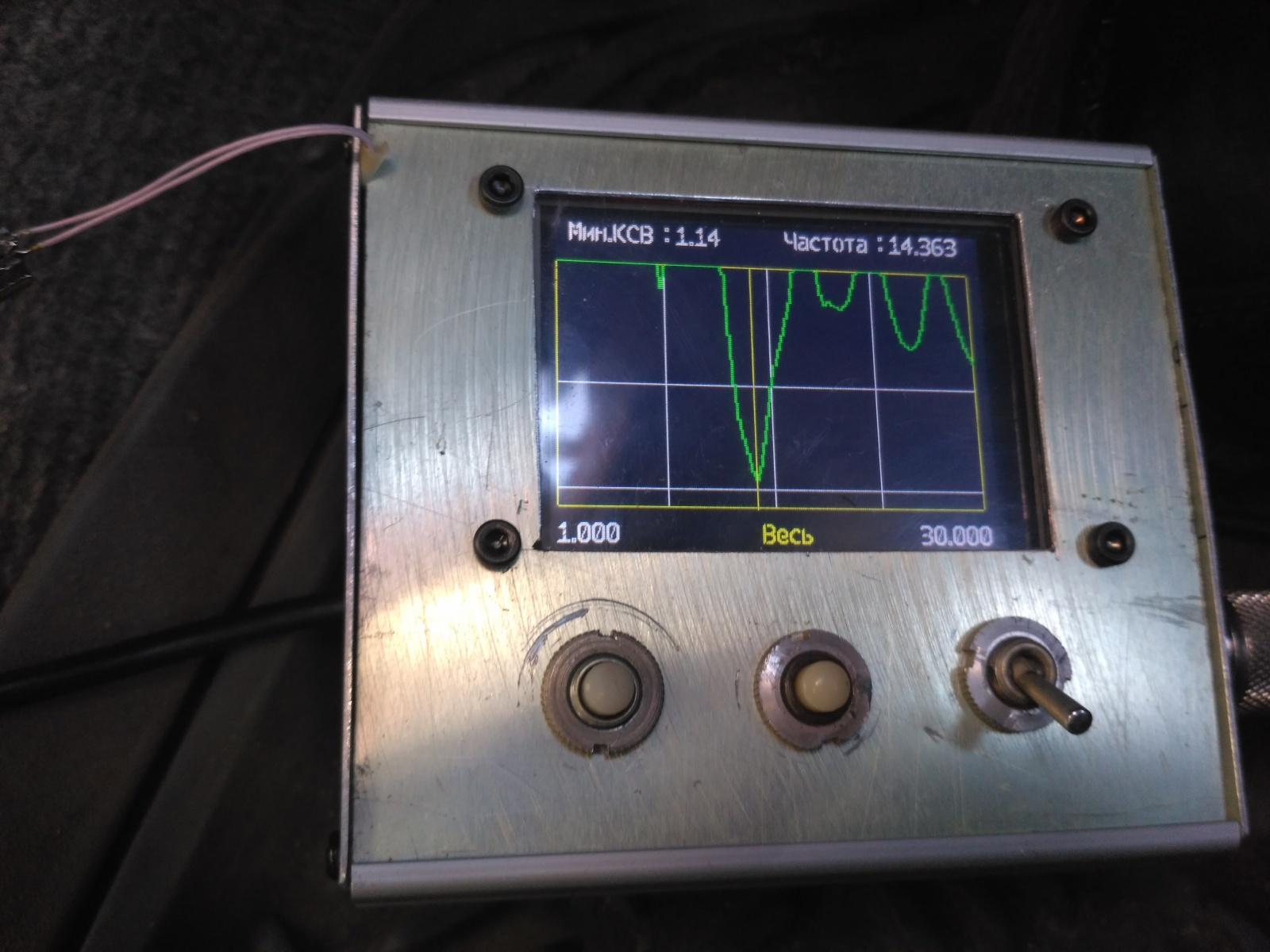 Аппаратное обеспечение полевого радиолюбителя - 4