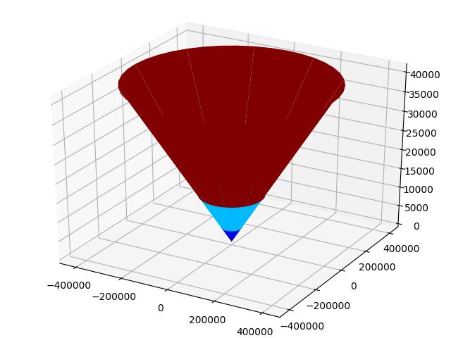 Математическая модель вибрационного уровнемера с резонатором в виде консольной эллиптической трубки - 5