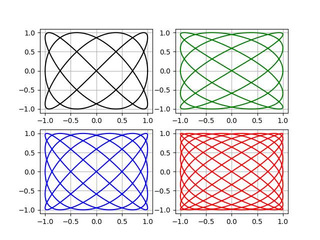 Математическая модель вибрационного уровнемера с резонатором в виде консольной эллиптической трубки - 1