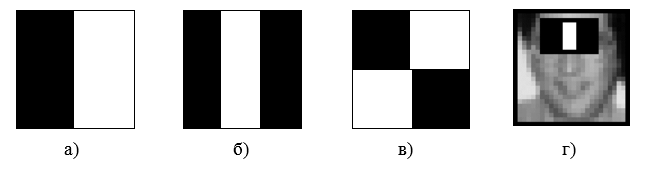 Оптимизация метода Виолы и Джонса для платформы Эльбрус - 3