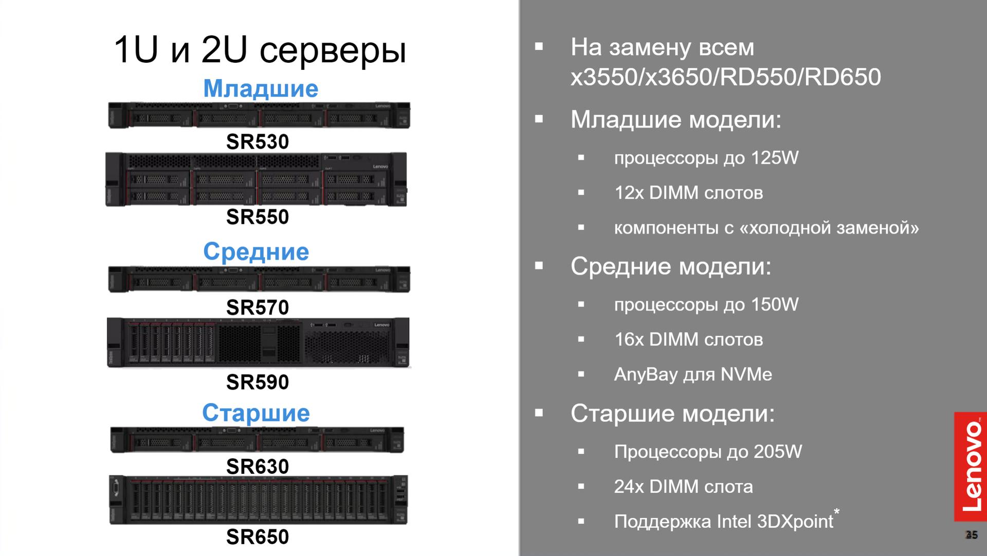 Решения Lenovo для дата-центров. Часть 2 - 10