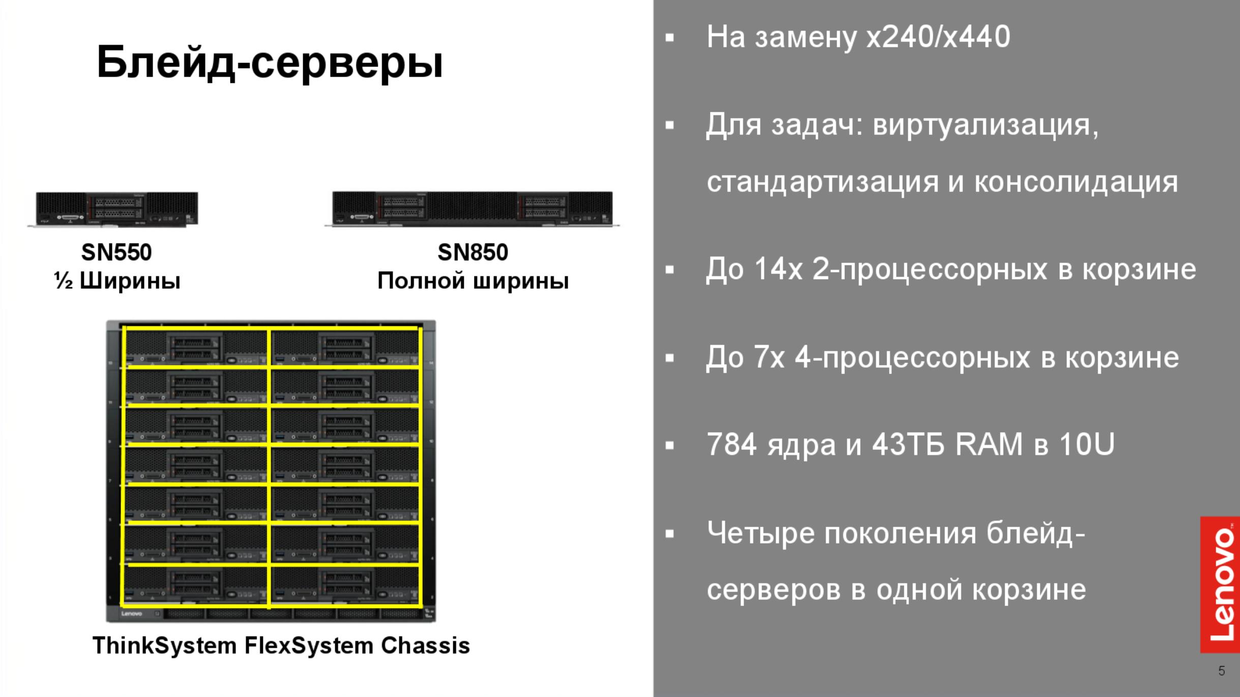 Решения Lenovo для дата-центров. Часть 2 - 11