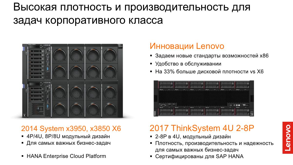 Решения Lenovo для дата-центров. Часть 2 - 13