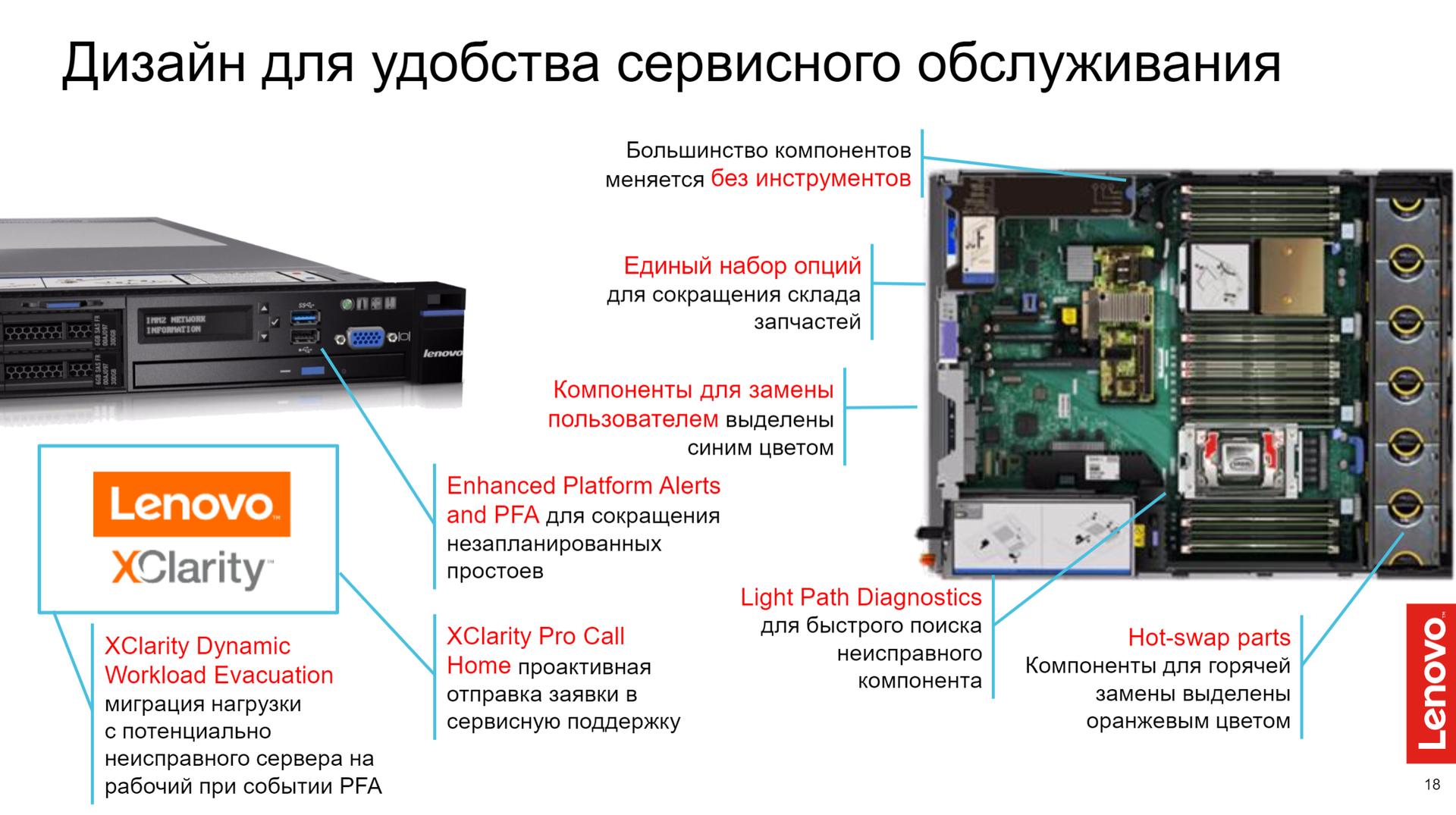 Решения Lenovo для дата-центров. Часть 2 - 6