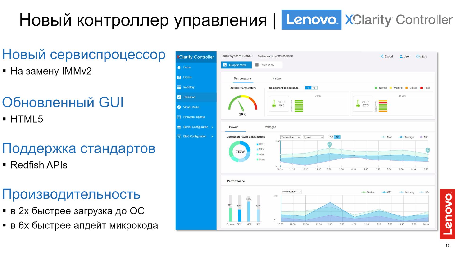 Решения Lenovo для дата-центров. Часть 2 - 7