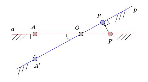 Геометрия данных 5. Преобразование базиса - 117