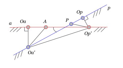 Геометрия данных 5. Преобразование базиса - 77