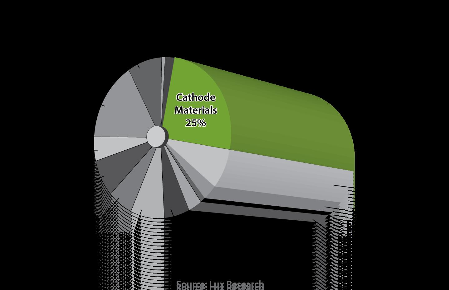 Как создают аккумуляторные батареи - 10