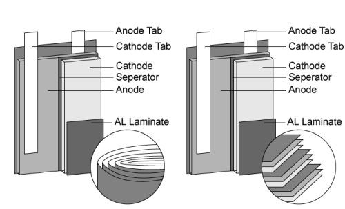 Как создают аккумуляторные батареи - 11