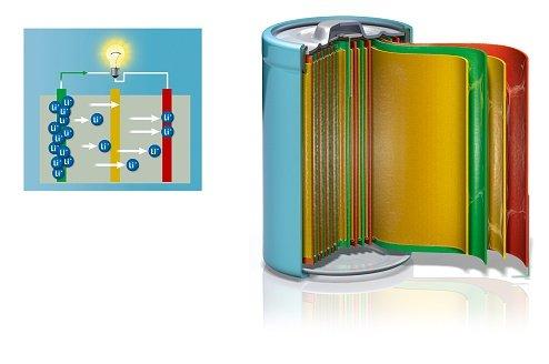Как создают аккумуляторные батареи - 3