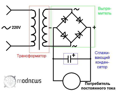 Как заварить чай по MQTT или доступная умная розетка с контролем температуры и тока - 12