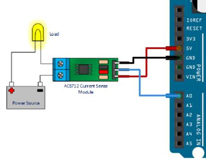 Как заварить чай по MQTT или доступная умная розетка с контролем температуры и тока - 4