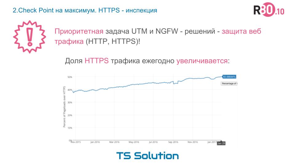 2.Check Point на максимум. HTTPS-инспекция - 2