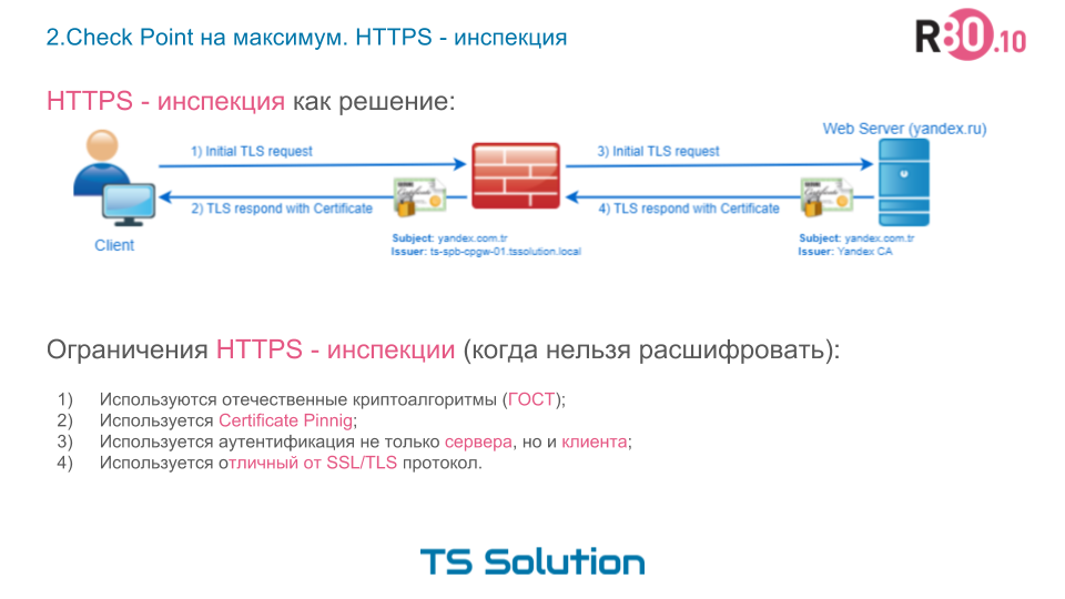 2.Check Point на максимум. HTTPS-инспекция - 4