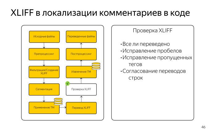 Локализация комментариев в коде. Лекция Яндекса - 14