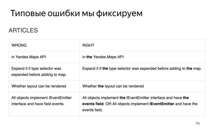Локализация комментариев в коде. Лекция Яндекса - 21