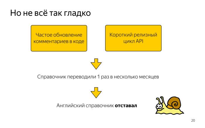 Локализация комментариев в коде. Лекция Яндекса - 3