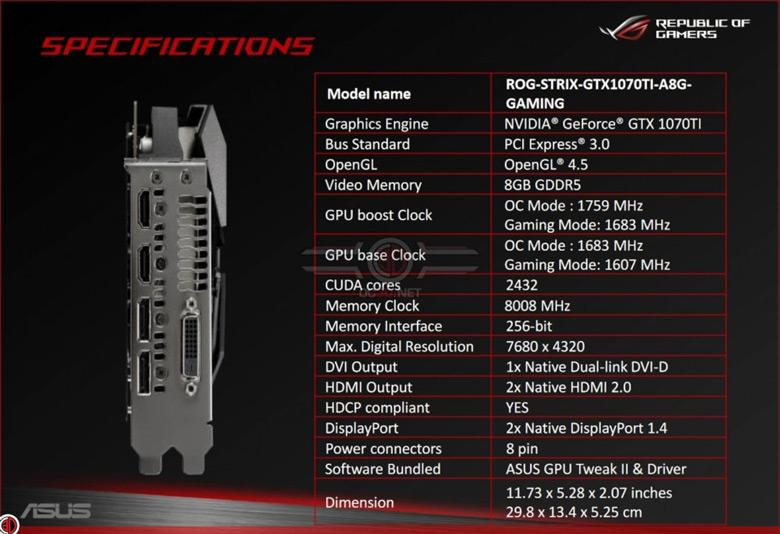 Превосходство над референсным образцом GeForce GTX 1070 Ti является символически