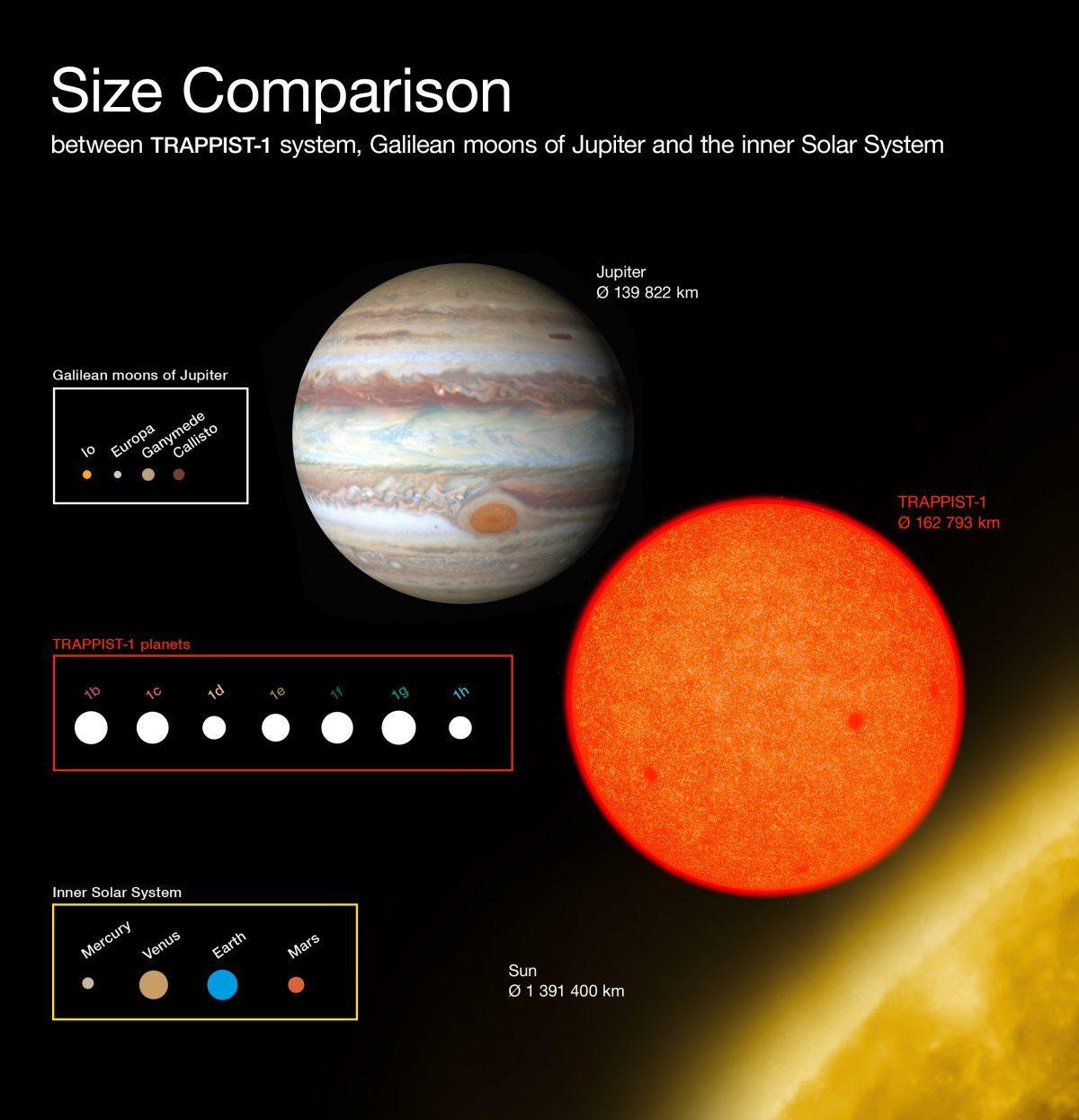 Спросите Итана: какие сюрпризы могут обнаружить будущие космические телескопы НАСА? - 5