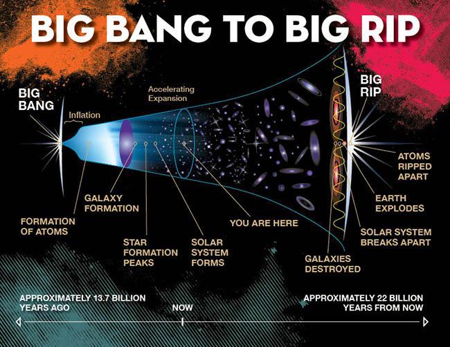Спросите Итана: какие сюрпризы могут обнаружить будущие космические телескопы НАСА? - 6