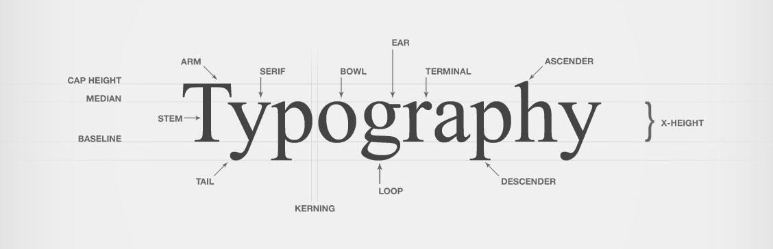 Типографика и CSS