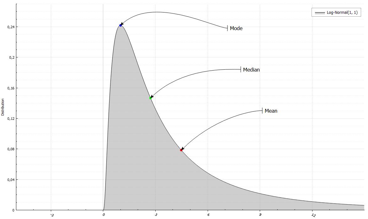 RandLib. Библиотека вероятностных распределений на C++17 - 32