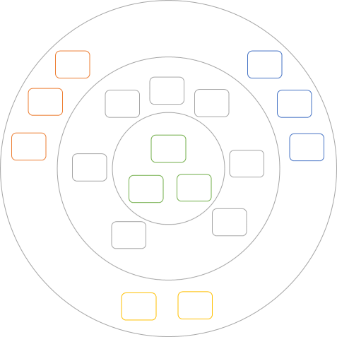 Функциональная архитектура — это порты и адаптеры - 2