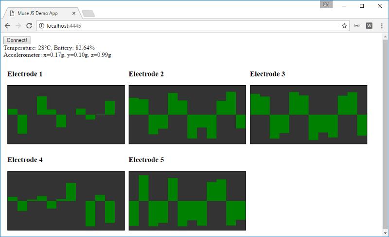 Реактивные мозговые волны: рассказ о Muse, JS и браузерах - 3