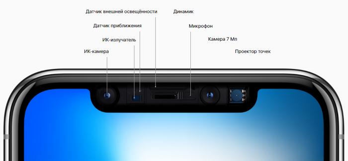 Система TrueDepth не будет реализована в основной камере следующего смартфона iPhone, считает KGI