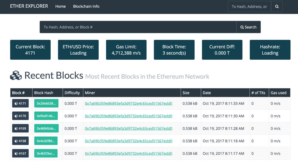 Создаём собственный блокчейн на Ethereum - 9