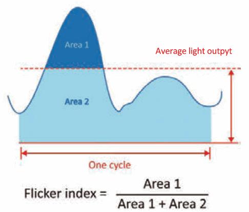 Бюджетный спектрометр-пульсметр Uprtek MF250N - 15