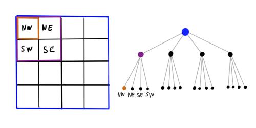 Barnes-Hut t-SNE и LargeVis: визуализация больших объёмов данных - 22