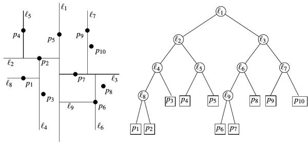 Barnes-Hut t-SNE и LargeVis: визуализация больших объёмов данных - 60