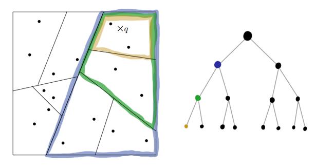 Barnes-Hut t-SNE и LargeVis: визуализация больших объёмов данных - 73