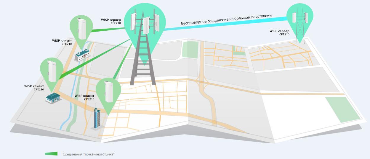 Как забраться в голову к посетителю, или о Wi-Fi-аналитике - 4