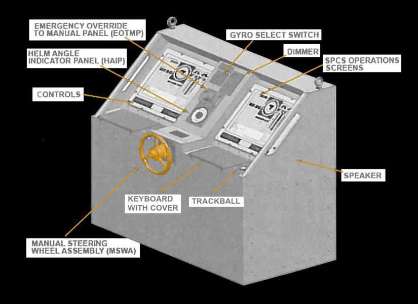 Причиной столкновения американского эсминца стал запутанный UI - 1