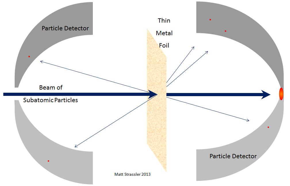 Ядра атомов: в самом сердце материи - 7